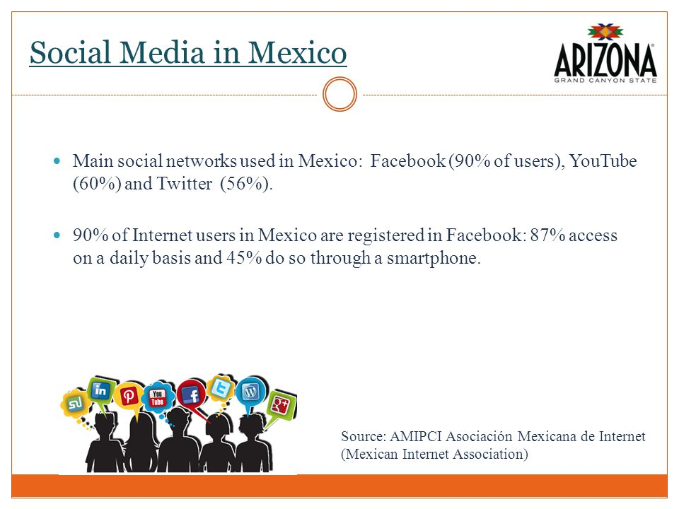 Main social networks used in Mexico: Facebook (90% of users), YouTube (60%) and Twitter (56%). 90% of Internet users in Mexico are registered in Faceb