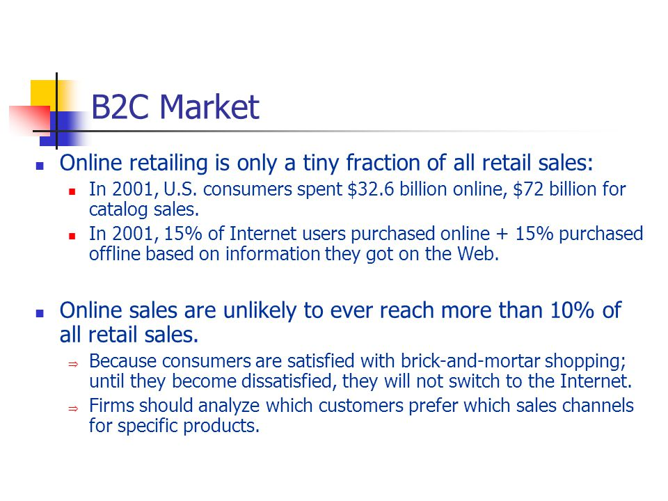 B2C Market Online retailing is only a tiny fraction of all retail sales: In 2001, U.S.