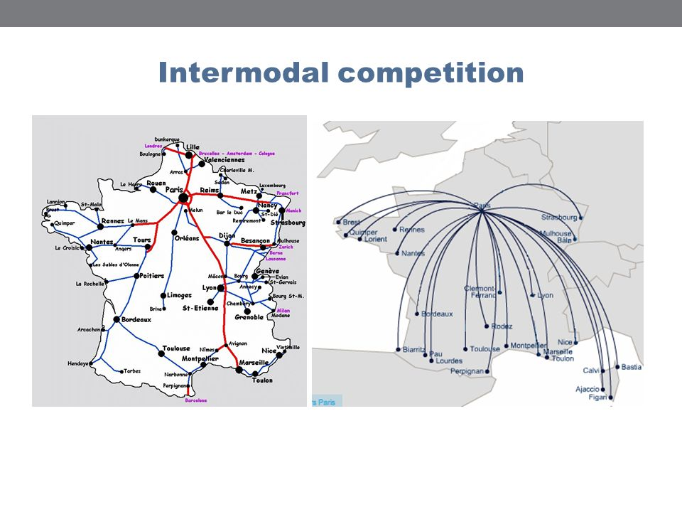 Intermodal competition