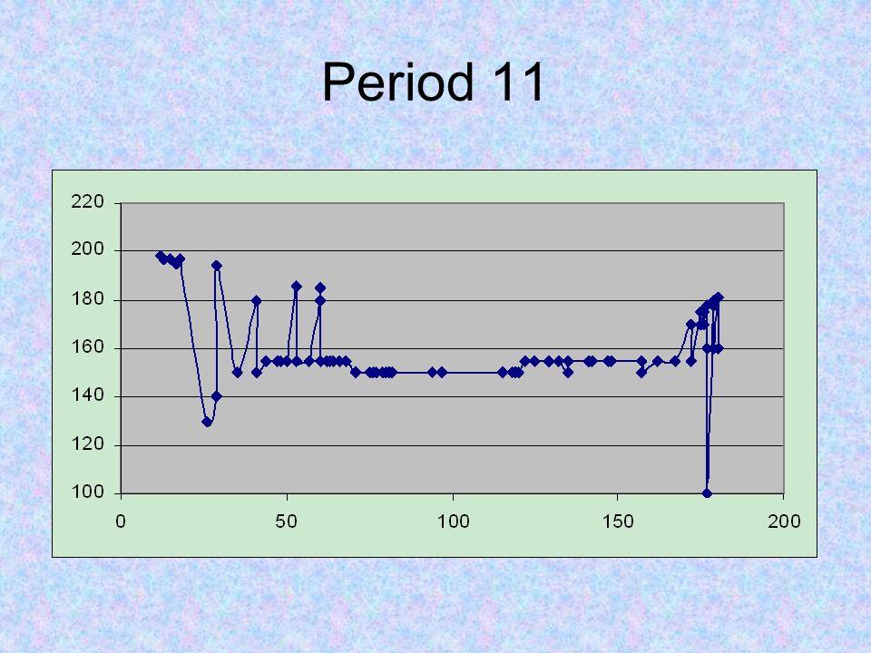 Period 11