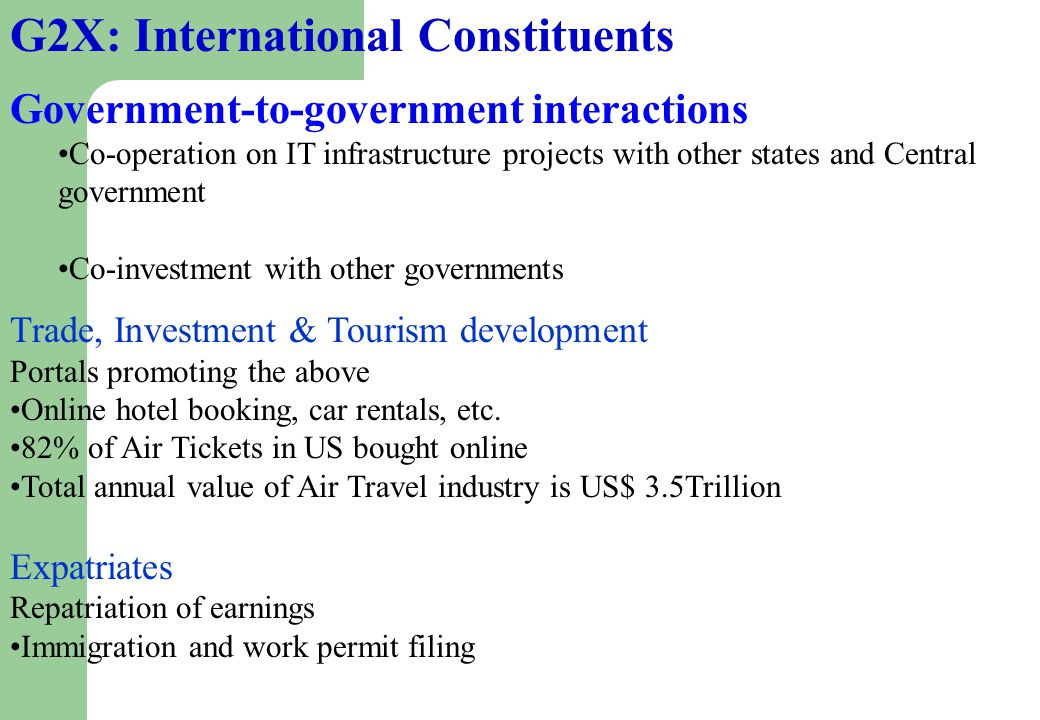 G2X: International Constituents Government-to-government interactions Co-operation on IT infrastructure projects with other states and Central government Co-investment with other governments Trade, Investment & Tourism development Portals promoting the above Online hotel booking, car rentals, etc.
