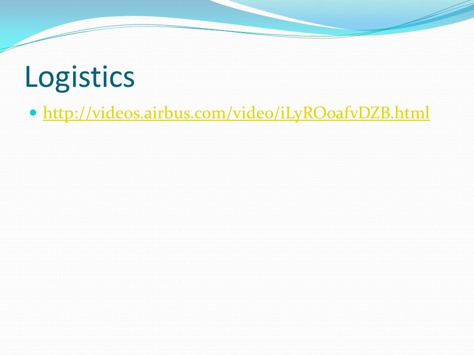 Logistics http://videos.airbus.com/video/iLyROoafvDZB.html