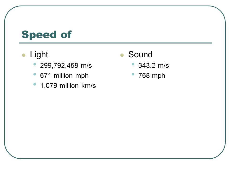 Speed of Light 299,792,458 m/s 671 million mph 1,079 million km/s Sound 343.2 m/s 768 mph