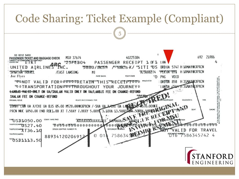 Code Sharing: Ticket Example (Compliant) 5