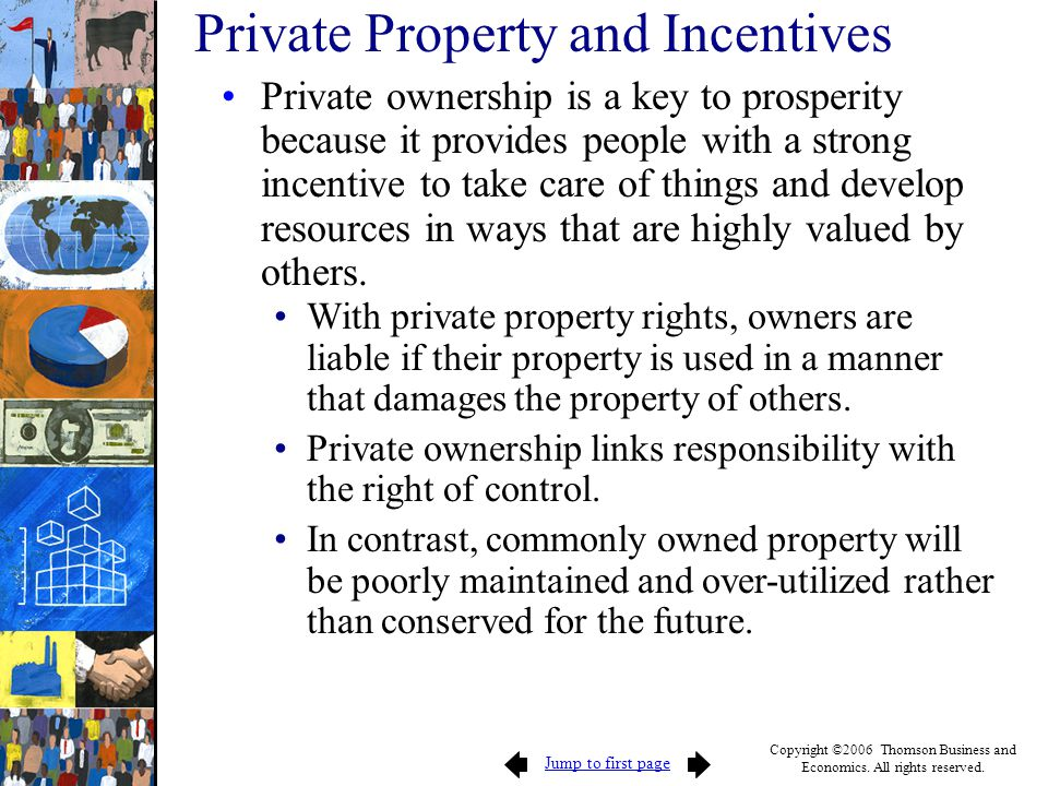 Jump to first page Copyright ©2006 Thomson Business and Economics. All rights reserved. Private ownership is a key to prosperity because it provides p