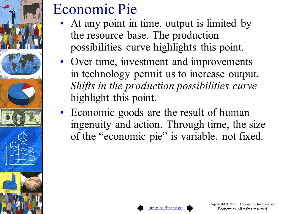 Jump to first page Copyright ©2006 Thomson Business and Economics. All rights reserved. At any point in time, output is limited by the resource base.