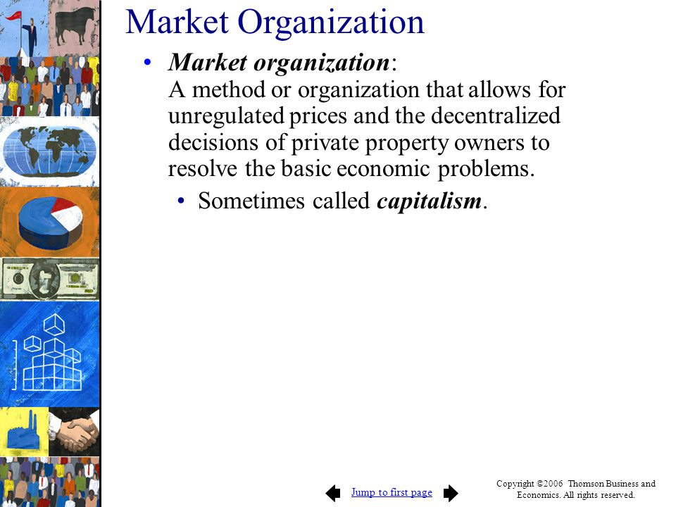 Jump to first page Copyright ©2006 Thomson Business and Economics. All rights reserved. Market organization: A method or organization that allows for