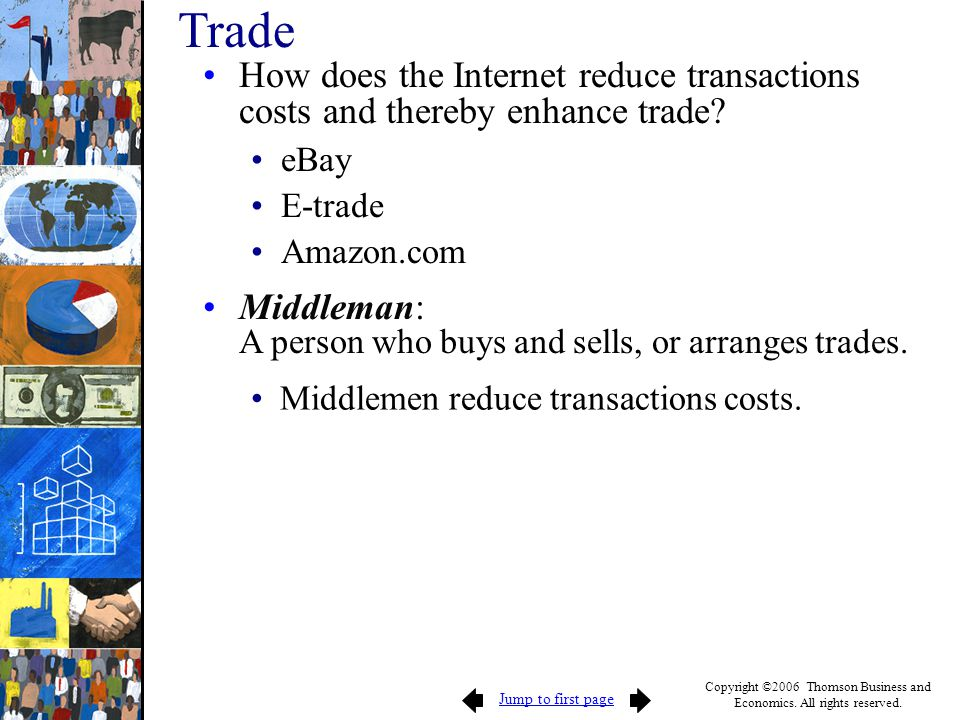 Jump to first page Copyright ©2006 Thomson Business and Economics. All rights reserved. How does the Internet reduce transactions costs and thereby en
