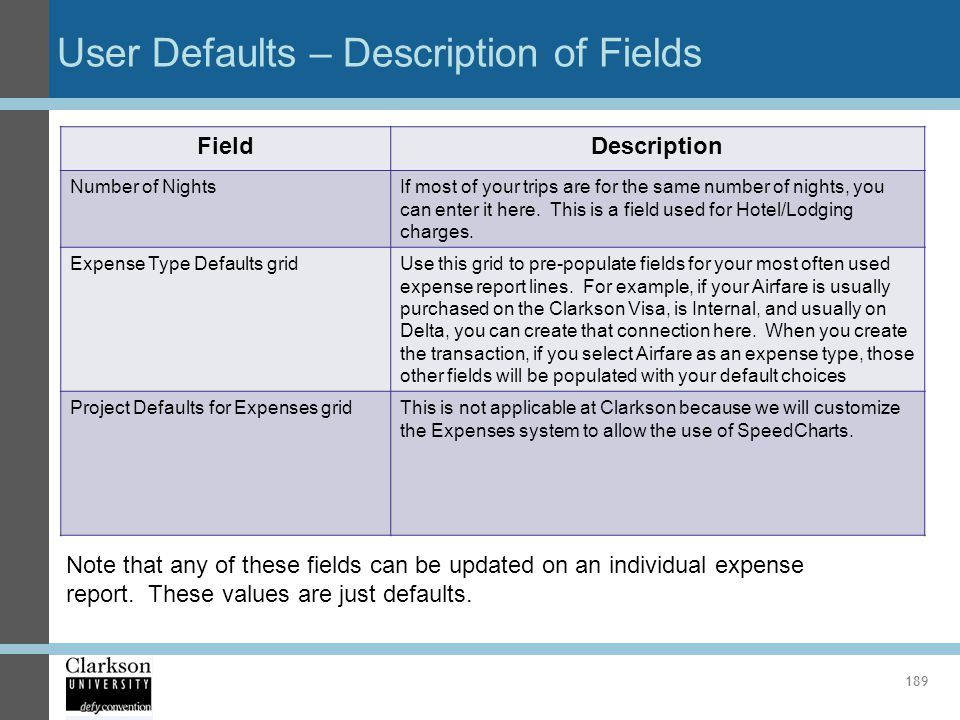 User Defaults – Description of Fields FieldDescription Number of NightsIf most of your trips are for the same number of nights, you can enter it here.