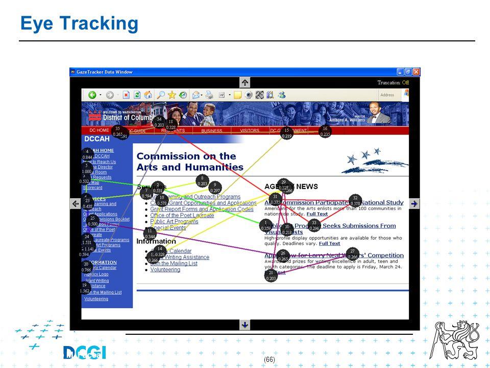 (66) Federico M. Facca 66 Eye Tracking