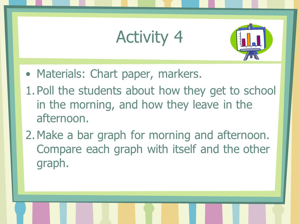 Activity 4 Materials: Chart paper, markers.