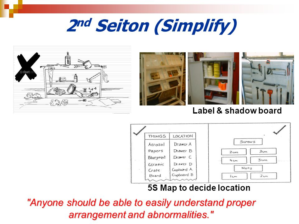 2 nd Seiton (Simplify) Label & shadow board 5S Map to decide location