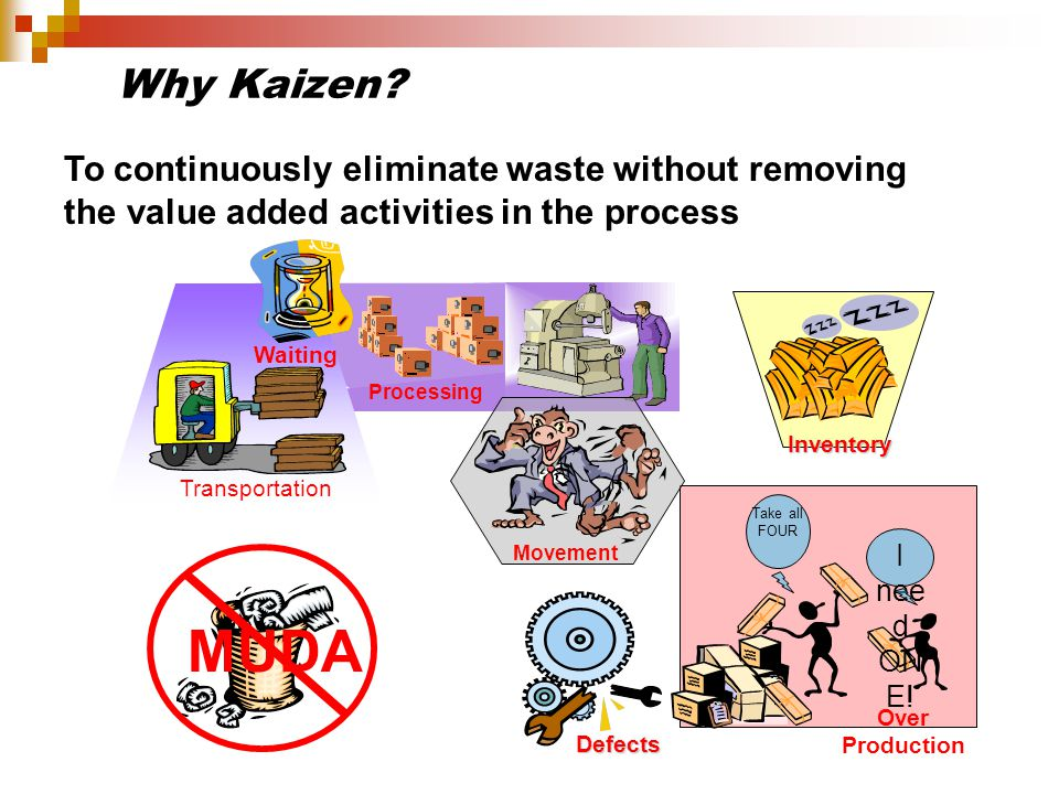 Why Kaizen? To continuously eliminate waste without removing the value added activities in the process Processing Transportation Waiting Movement MUDA