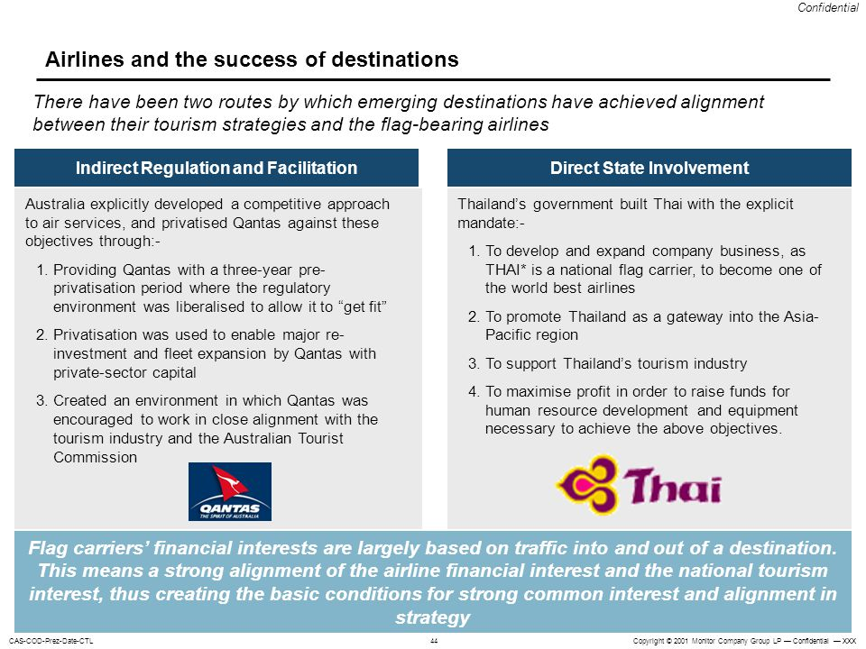 Copyright © 2001 Monitor Company Group LP Confidential XXXCAS-COD-Prez-Date-CTL Confidential 44 There have been two routes by which emerging destinations have achieved alignment between their tourism strategies and the flag-bearing airlines Thailands government built Thai with the explicit mandate:- 1.To develop and expand company business, as THAI* is a national flag carrier, to become one of the world best airlines 2.To promote Thailand as a gateway into the Asia- Pacific region 3.To support Thailands tourism industry 4.To maximise profit in order to raise funds for human resource development and equipment necessary to achieve the above objectives.