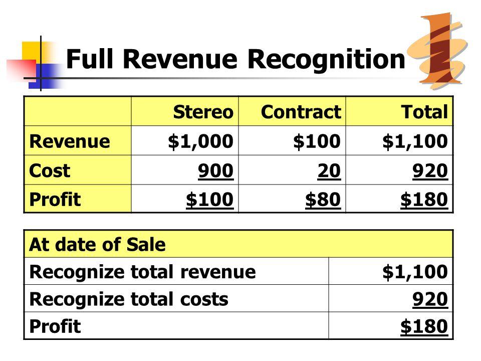 Full Revenue Recognition StereoContractTotal Revenue$1,000$100$1,100 Cost90020920 Profit$100$80$180 At date of Sale Recognize total revenue$1,100 Reco