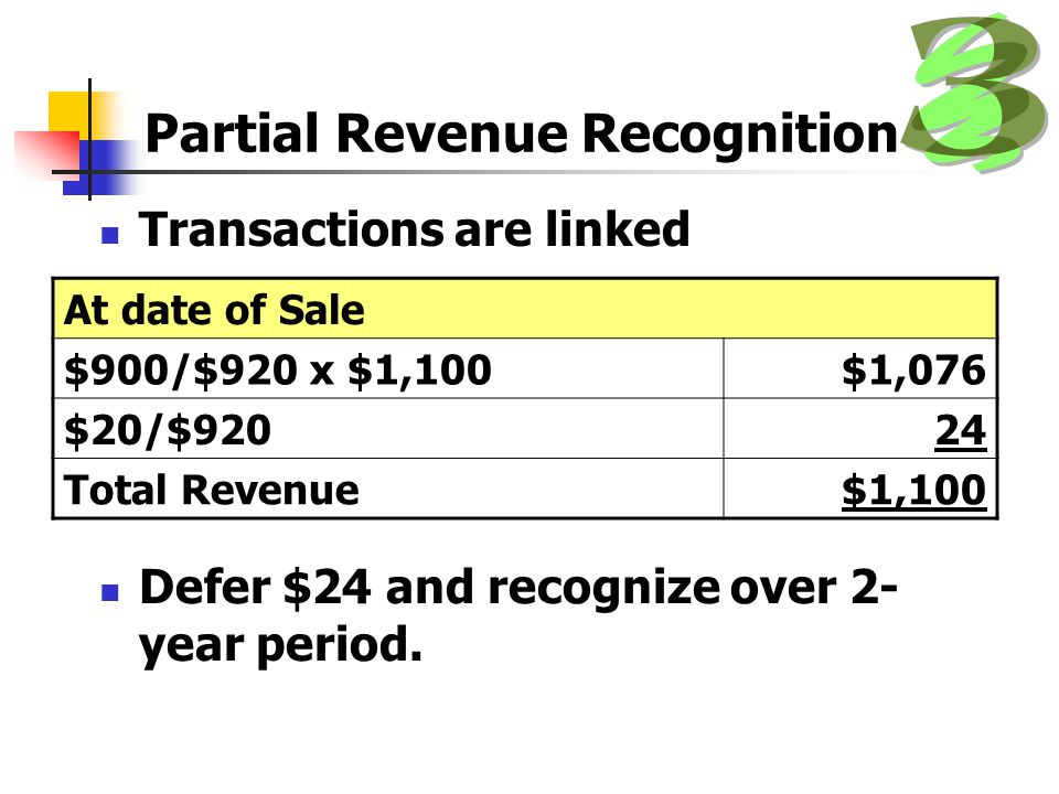 Partial Revenue Recognition Transactions are linked At date of Sale $900/$920 x $1,100$1,076 $20/$92024 Total Revenue$1,100 Defer $24 and recognize ov