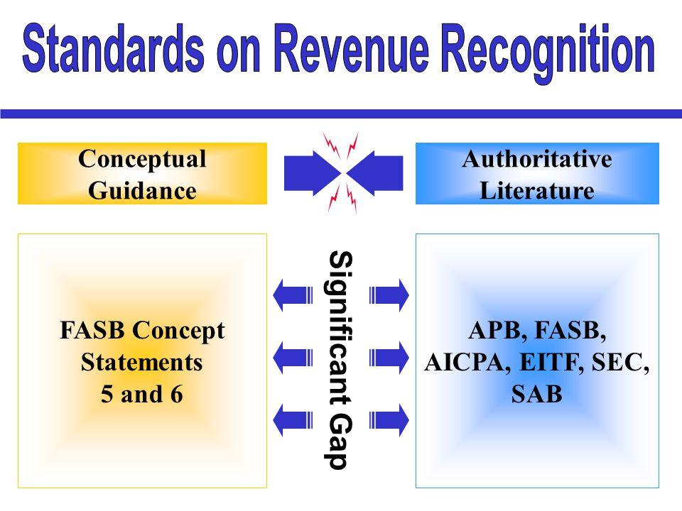 FASB Concept Statements 5 and 6 APB, FASB, AICPA, EITF, SEC, SAB Conceptual Guidance Authoritative Literature Significant Gap