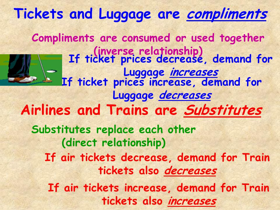 2 Price of Other Goods If airlines cut ticket prices More demand for Luggage Less demand for train tickets