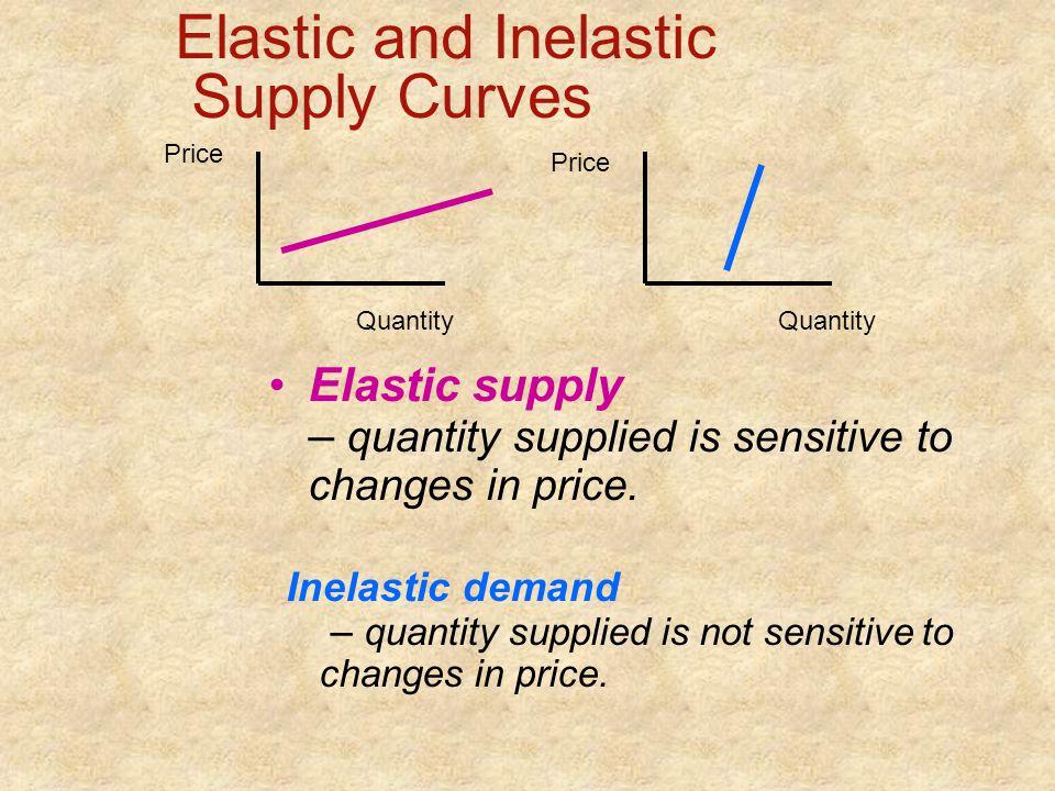 Change supply: Inelastic Demand Price decrease increase P1P1 P2P2 P3P3 Q2Q2 Q1Q1 Q3Q3 Supply Quantity or Q then P Q then P eradication legalization