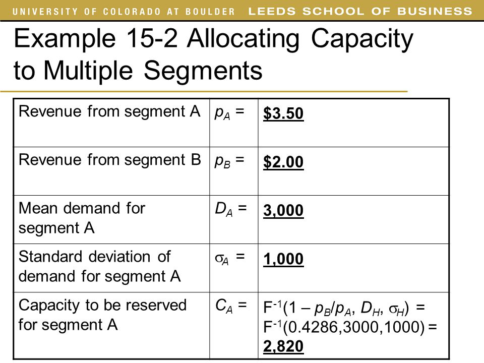 Example 15-2 Allocating Capacity to Multiple Segments Revenue from segment Ap A = Revenue from segment Bp B = Mean demand for segment A D A = Standard
