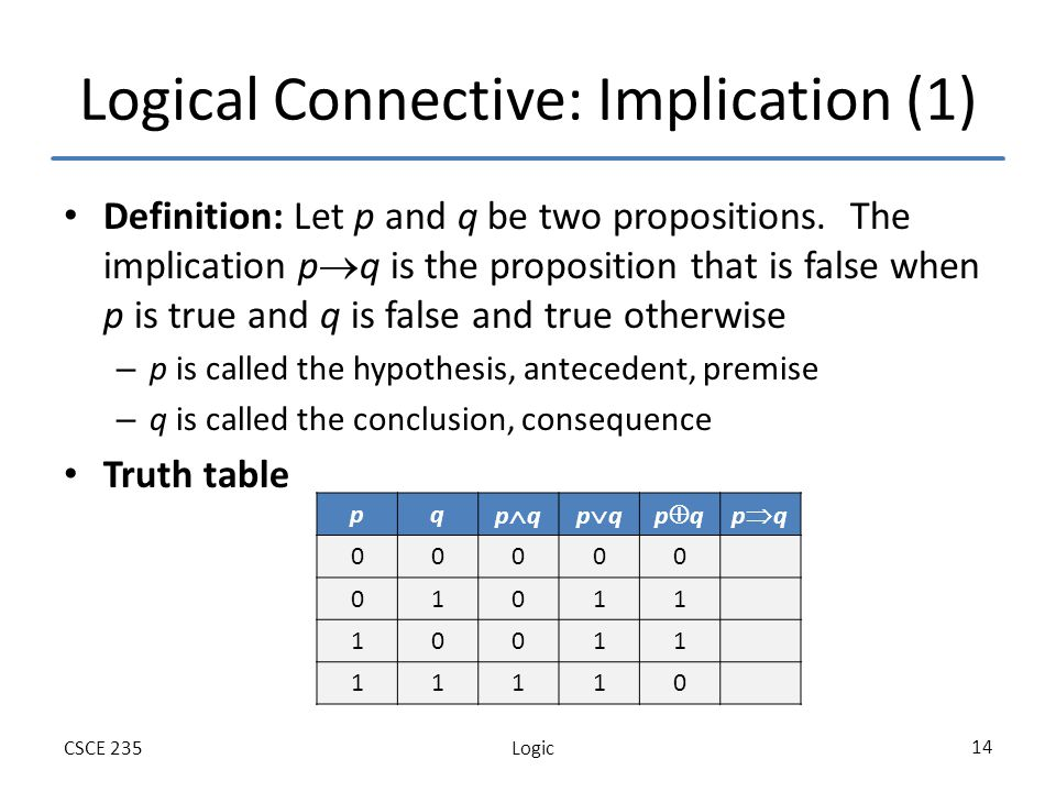 LogicCSCE 235 14 Logical Connective: Implication (1) Definition: Let p and q be two propositions.