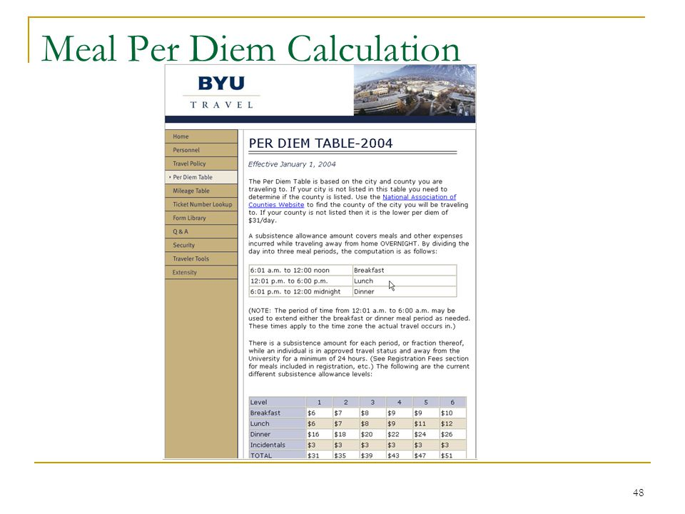 48 Meal Per Diem Calculation