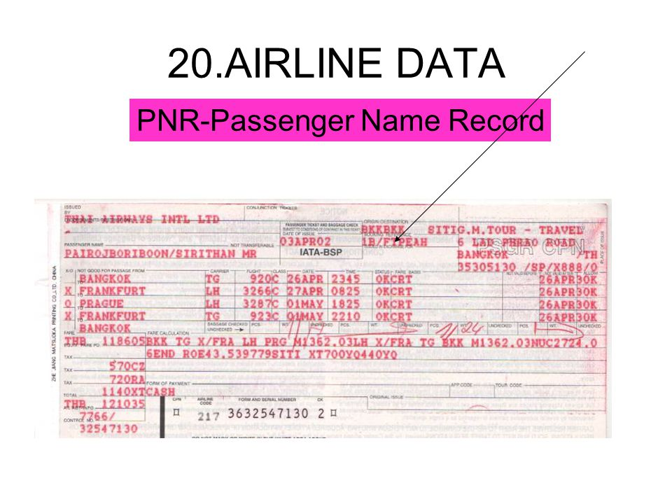 20.AIRLINE DATA PNR-Passenger Name Record