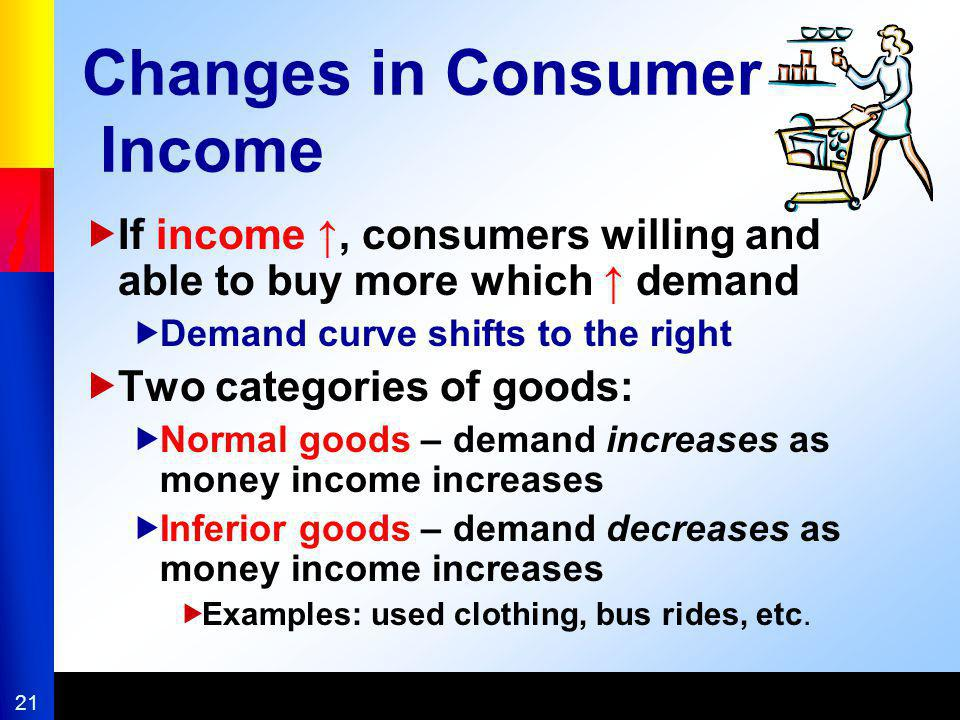 21 Changes in Consumer Income If income, consumers willing and able to buy more which demand Demand curve shifts to the right Two categories of goods:
