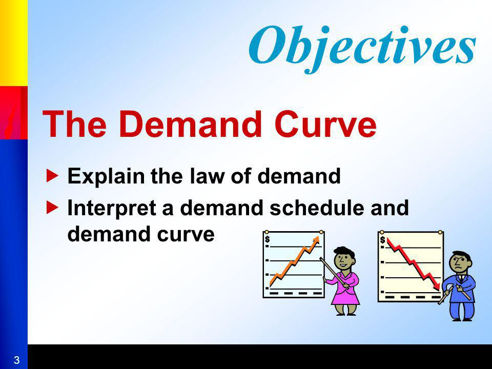 14 Computing the Elasticity of Demand Elasticity of demand measures the percentage change in quantity demanded divided by percentage change in price.