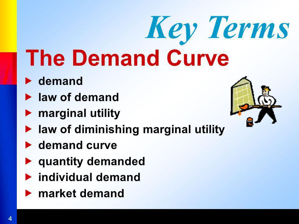 4 The Demand Curve demand law of demand marginal utility law of diminishing marginal utility demand curve quantity demanded individual demand market d