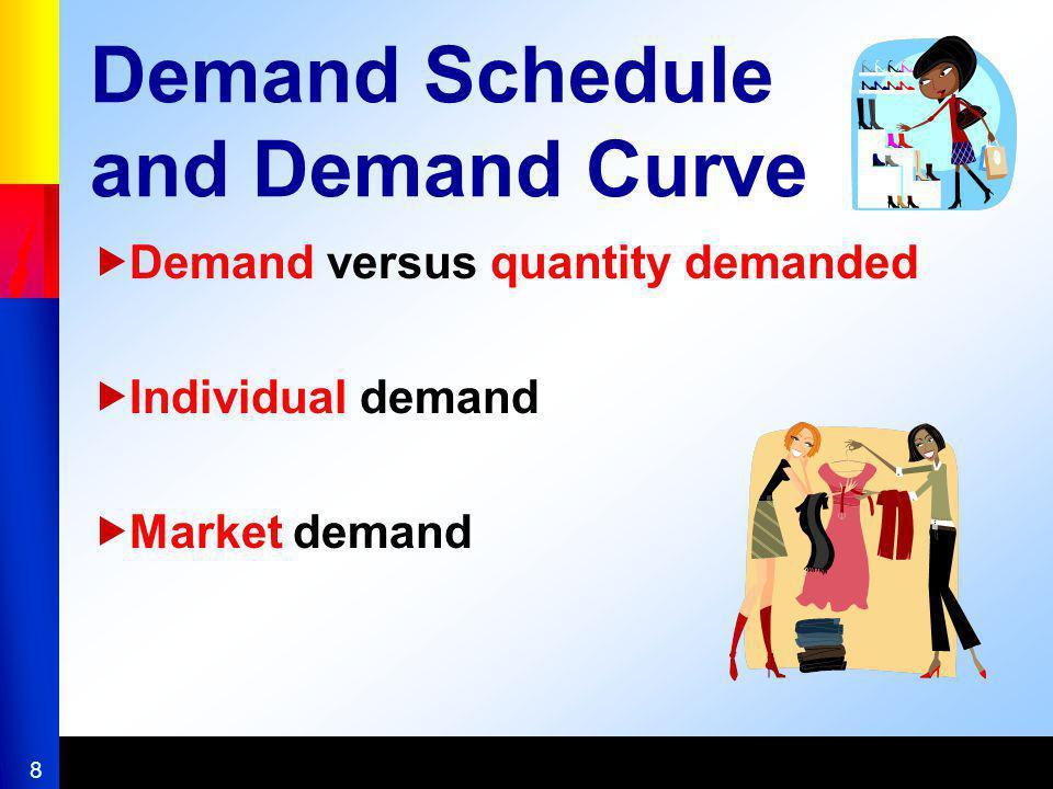 8 Demand Schedule and Demand Curve Demand versus quantity demanded Individual demand Market demand