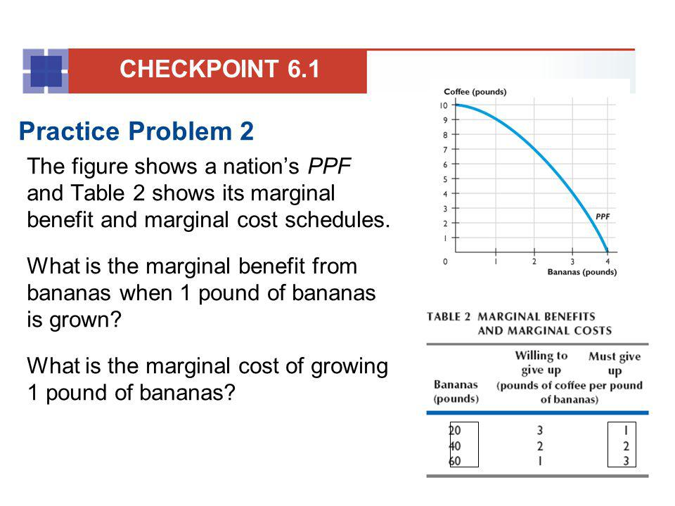 Practice Problem 2 The figure shows a nations PPF and Table 2 shows its marginal benefit and marginal cost schedules. What is the marginal benefit fro