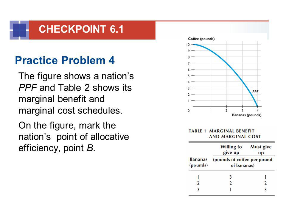 Practice Problem 4 The figure shows a nations PPF and Table 2 shows its marginal benefit and marginal cost schedules. On the figure, mark the nations