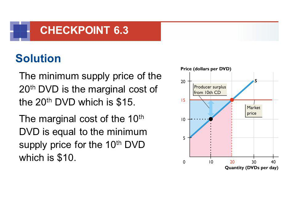 Solution The minimum supply price of the 20 th DVD is the marginal cost of the 20 th DVD which is $15. The marginal cost of the 10 th DVD is equal to