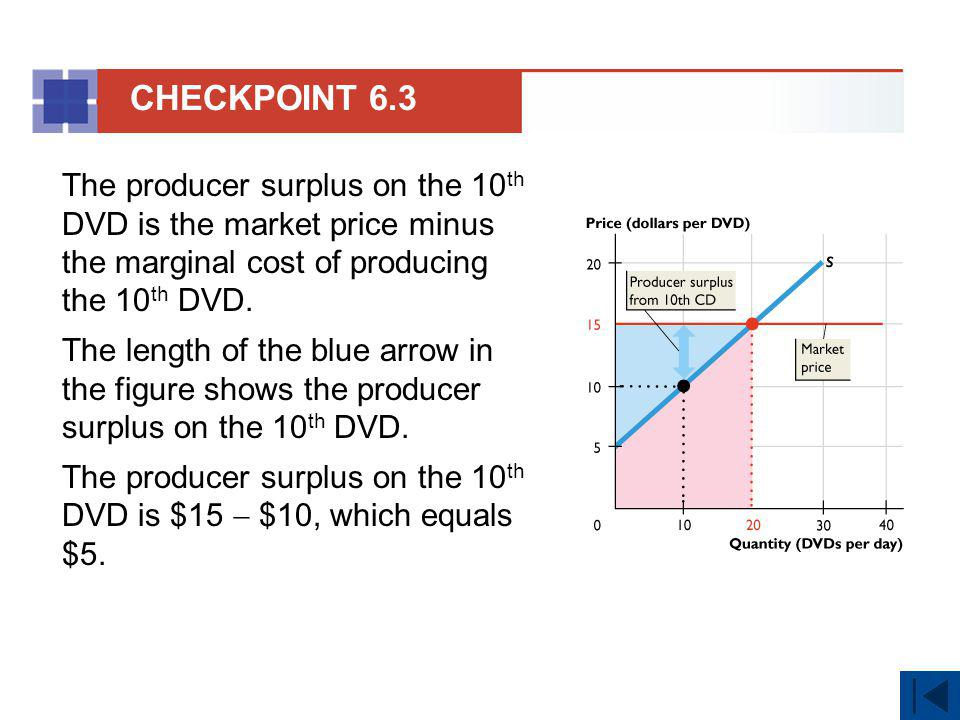 The producer surplus on the 10 th DVD is the market price minus the marginal cost of producing the 10 th DVD. The length of the blue arrow in the figu