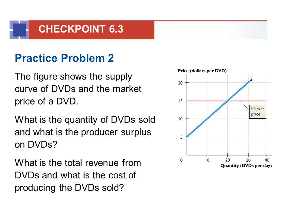 Practice Problem 2 The figure shows the supply curve of DVDs and the market price of a DVD. What is the quantity of DVDs sold and what is the producer