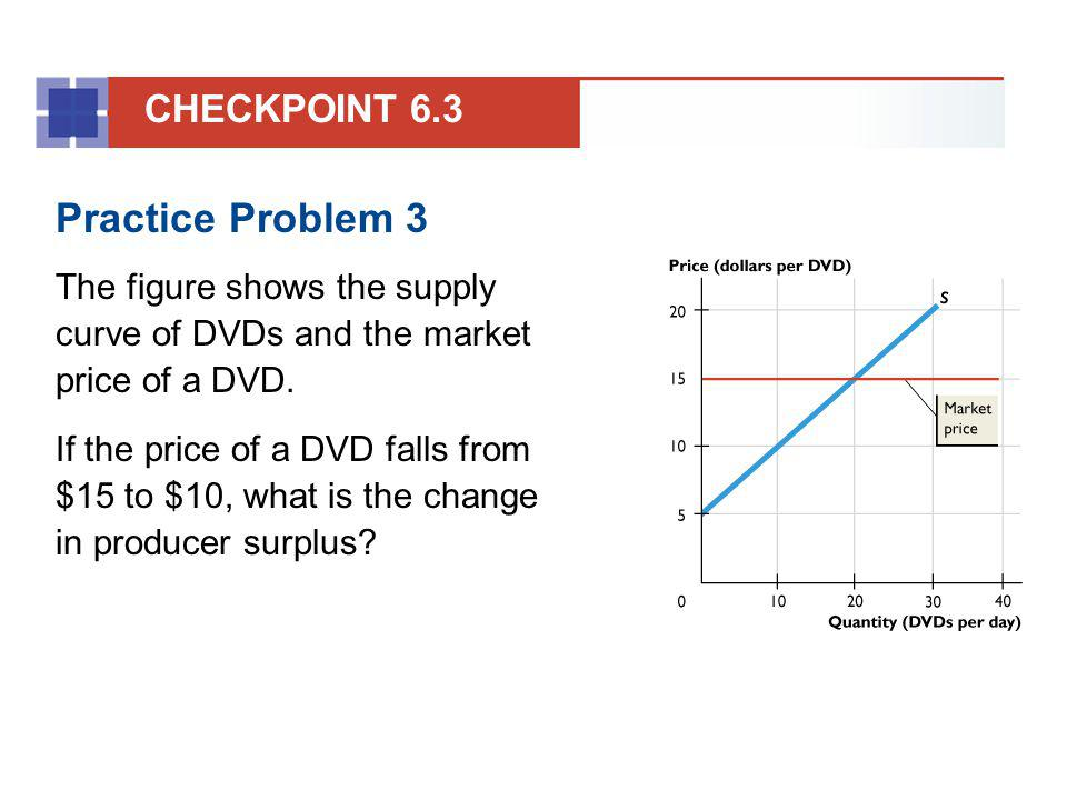 Practice Problem 3 The figure shows the supply curve of DVDs and the market price of a DVD. If the price of a DVD falls from $15 to $10, what is the c