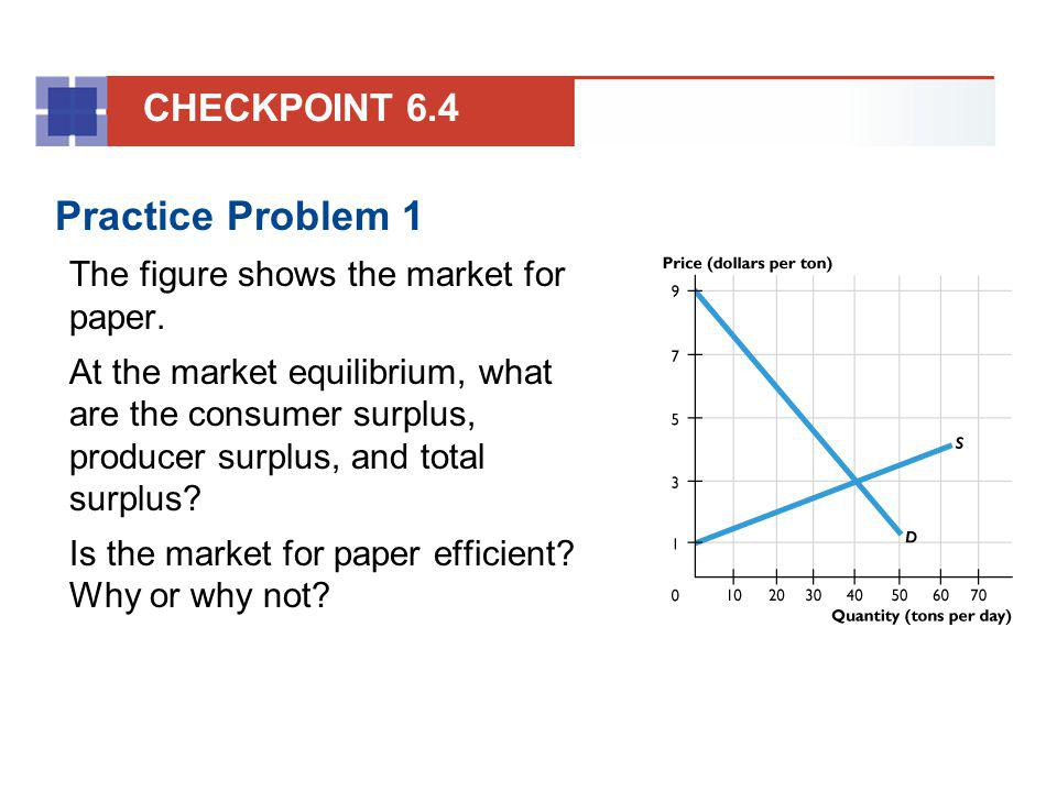 Practice Problem 1 The figure shows the market for paper. At the market equilibrium, what are the consumer surplus, producer surplus, and total surplu