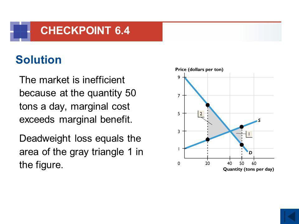 Solution The market is inefficient because at the quantity 50 tons a day, marginal cost exceeds marginal benefit. Deadweight loss equals the area of t