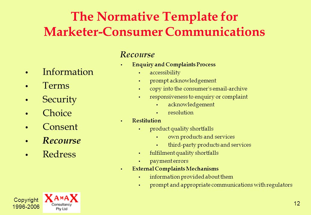Copyright 1996-2006 12 The Normative Template for Marketer-Consumer Communications Information Terms Security Choice Consent Recourse Redress Recourse Enquiry and Complaints Process accessibility prompt acknowledgement copy into the consumer s email-archive responsiveness to enquiry or complaint acknowledgement resolution Restitution product quality shortfalls own products and services third-party products and services fulfilment quality shortfalls payment errors External Complaints Mechanisms information provided about them prompt and appropriate communications with regulators