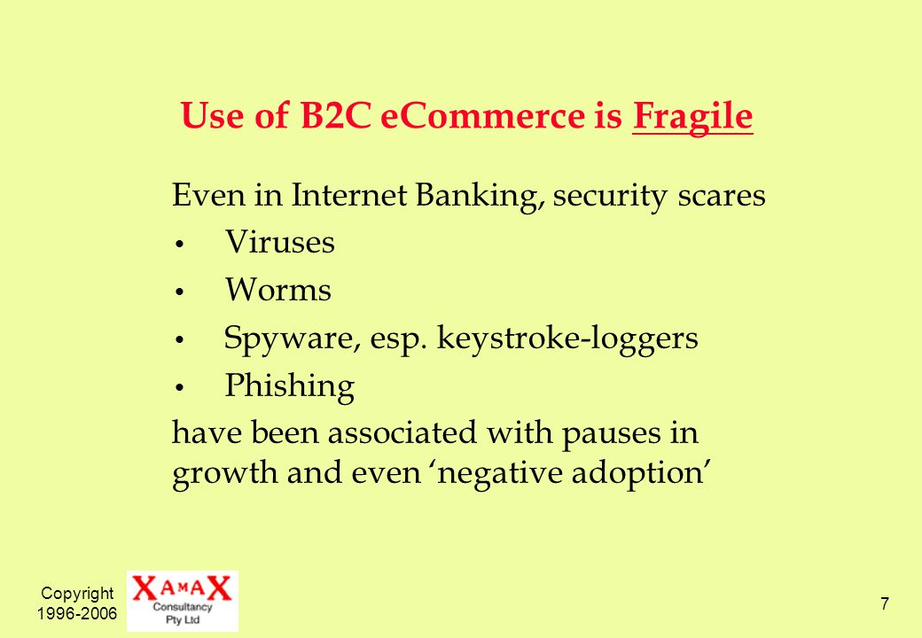 Copyright 1996-2006 7 Use of B2C eCommerce is Fragile Even in Internet Banking, security scares Viruses Worms Spyware, esp.
