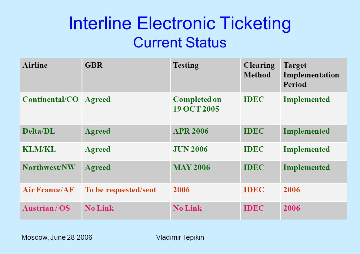 Moscow, June 28 2006Vladimir Tepikin Interline Electronic Ticketing Current Status AirlineGBRTestingClearing Method Target Implementation Period Continental/COAgreedCompleted on 19 OCT 2005 IDECImplemented Delta/DLAgreedAPR 2006IDECImplemented KLM/KLAgreedJUN 2006IDECImplemented Northwest/NWAgreedMAY 2006IDECImplemented Air France/AFTo be requested/sent2006IDEC2006 Austrian / OSNo Link IDEC2006