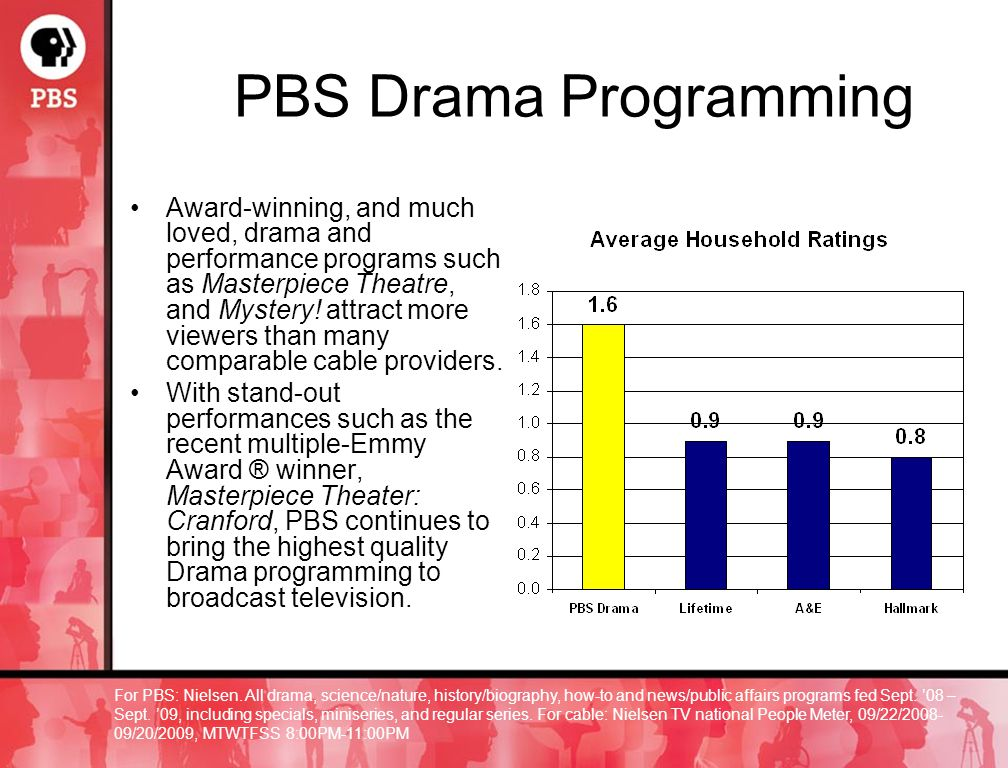 PBS Drama Programming Award-winning, and much loved, drama and performance programs such as Masterpiece Theatre, and Mystery.
