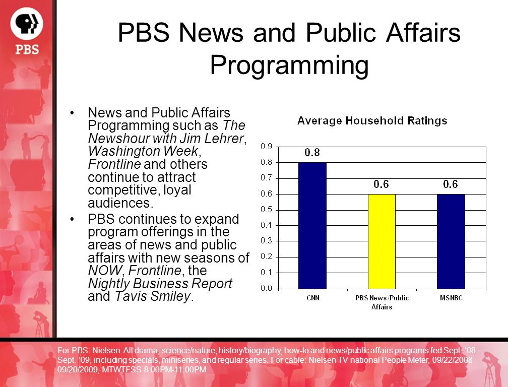 PBS News and Public Affairs Programming News and Public Affairs Programming such as The Newshour with Jim Lehrer, Washington Week, Frontline and others continue to attract competitive, loyal audiences.