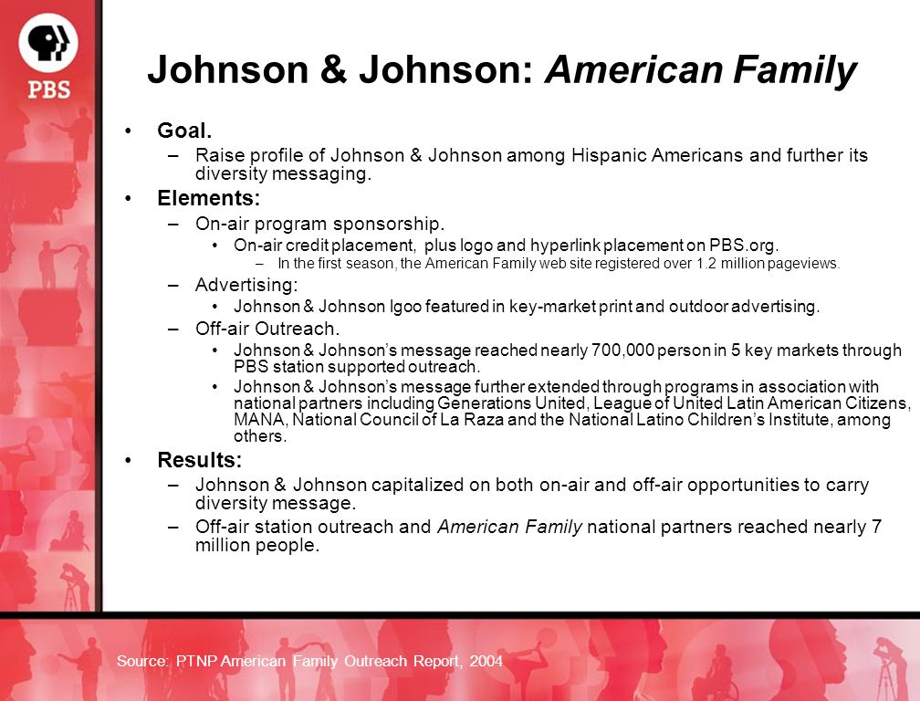 Johnson & Johnson: American Family Goal.