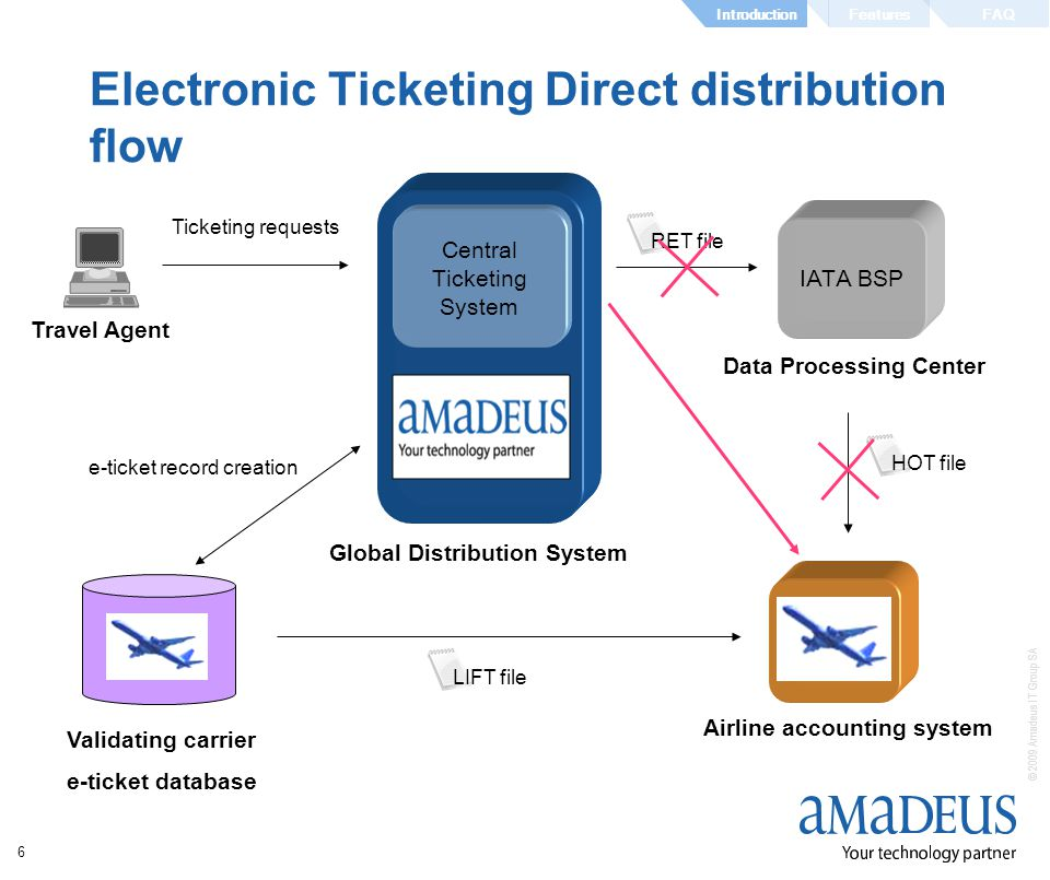 © 2009 Amadeus IT Group SA 6 Electronic Ticketing Direct distribution flow Travel Agent Global Distribution System e-ticket record creation Ticketing requests Central Ticketing System Data Processing Center IATA BSP Validating carrier e-ticket database Airline accounting system LIFT file HOT file RET file FeaturesIntroductionFAQ