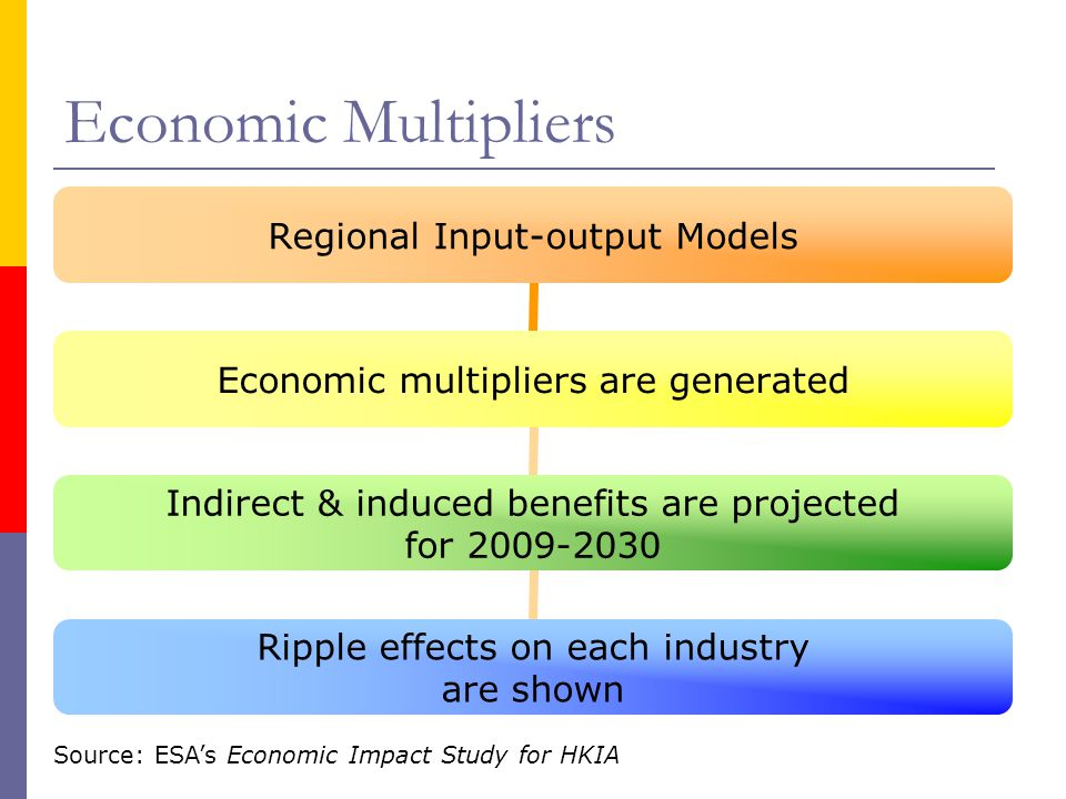 Economic Multipliers Regional Input- output Models Economic multipliers are generated Indirect & induced benefits are projected for 2009-2030 Ripple e