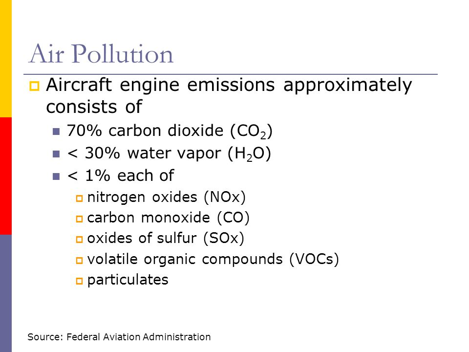 Air Pollution Aircraft engine emissions approximately consists of 70% carbon dioxide (CO 2 ) < 30% water vapor (H 2 O) < 1% each of nitrogen oxides (N