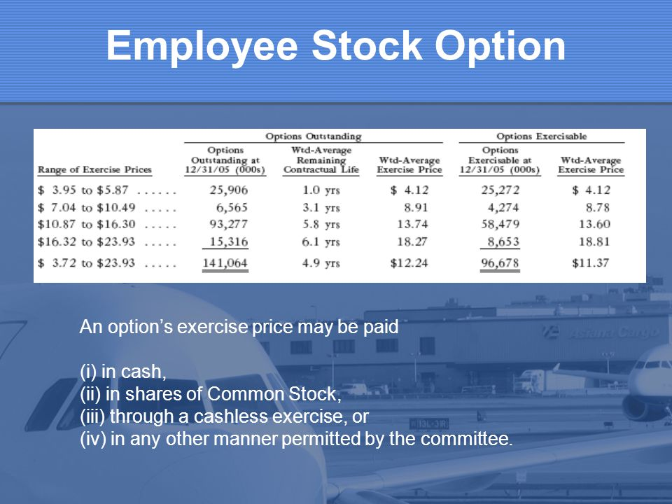 An options exercise price may be paid (i) in cash, (ii) in shares of Common Stock, (iii) through a cashless exercise, or (iv) in any other manner perm