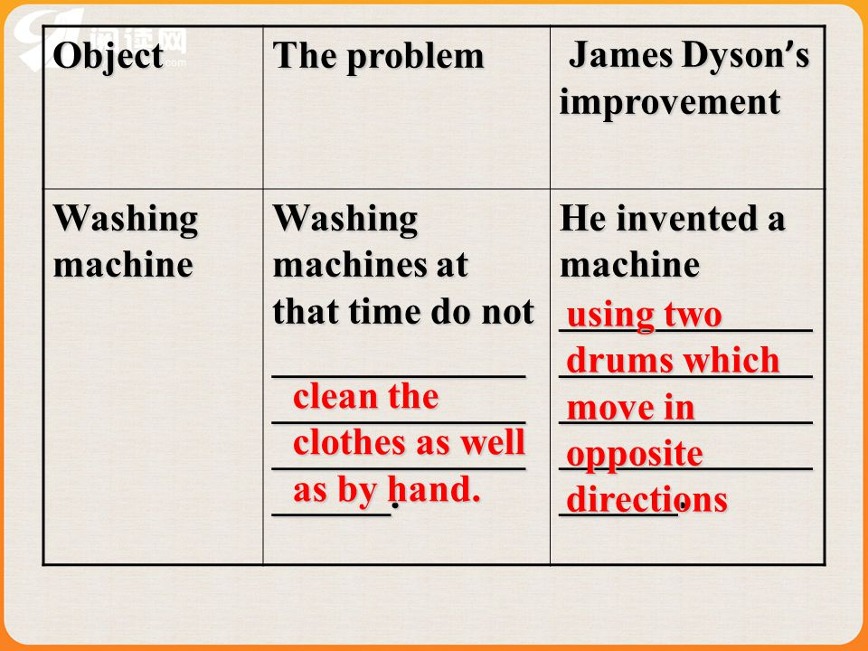 Object The problem James Dyson s improvement James Dyson s improvement Washing machine Washing machines at that time do not _____________ _____________ _____________ ______.